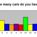 S1 06 How many cars