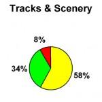 S2 07 Tracks & Scenery