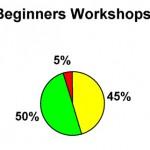 S2 09 Beginners Workshops