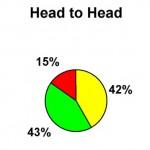 S2 11 Head to Head